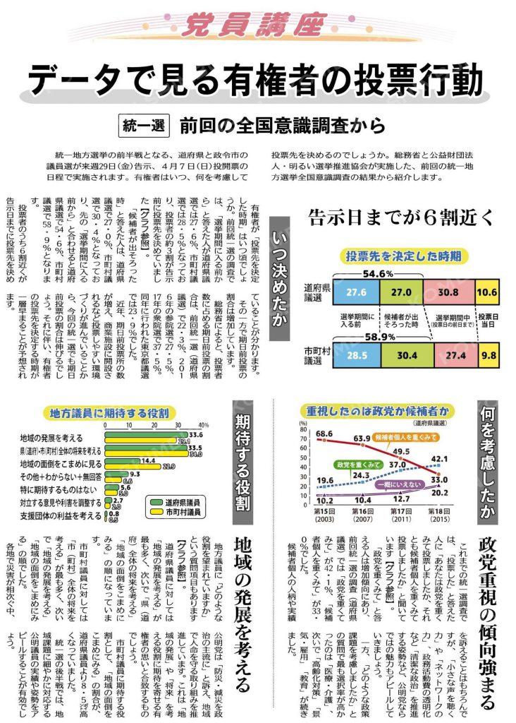 データで見る有権者の投票行動の公明新聞の記事